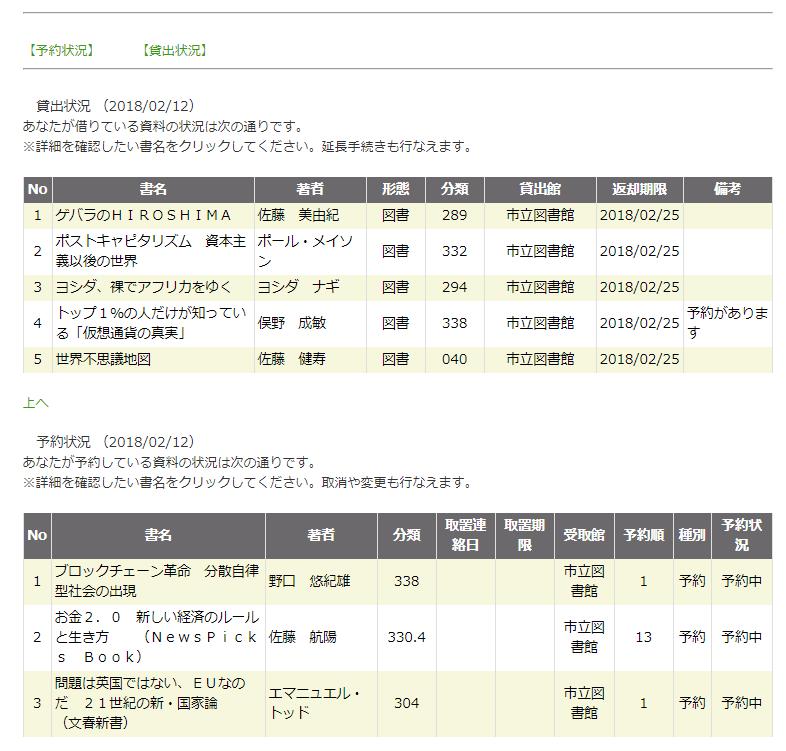 予約状況の確認画面