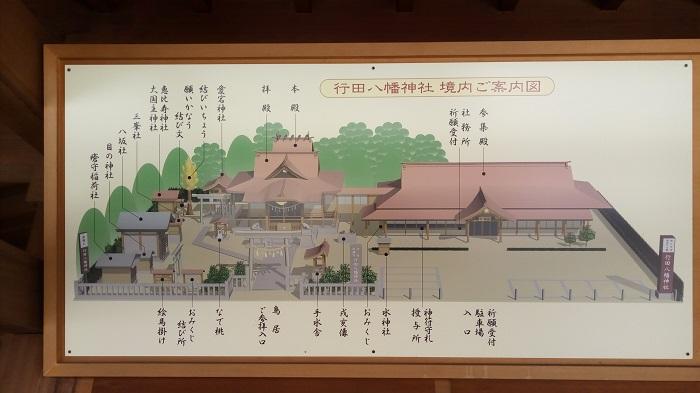 行田八幡神社の境内案内