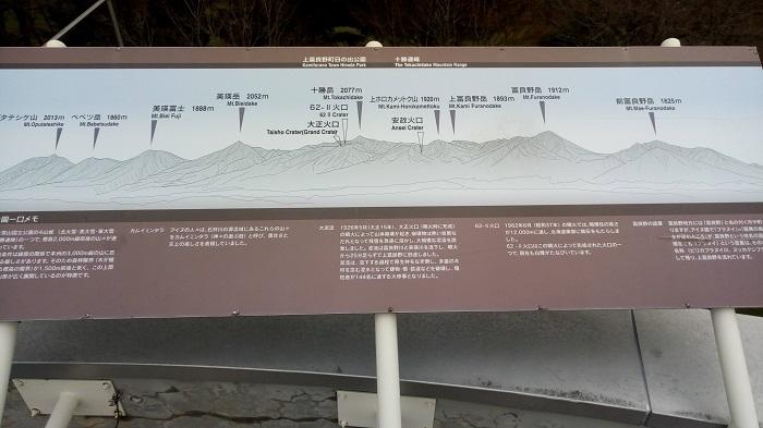 展望台から見える山の案内板