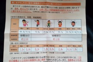 ワクチン接種の副反応リスト